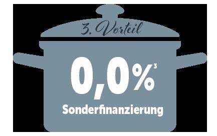 0% Sonderfinanzierung